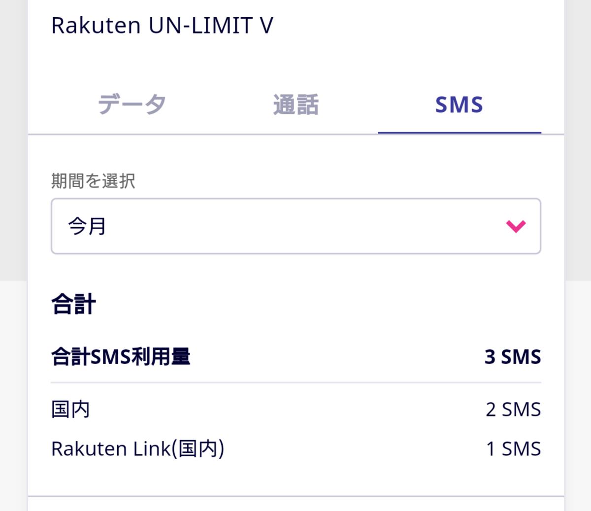 Rakuten Link,SMS,メッセージ,