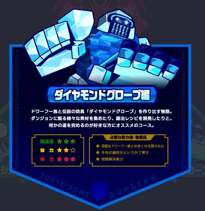 f:id:nazoko_dayo:20160823175208j:plain