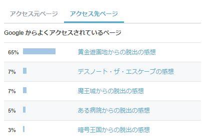 f:id:nazoko_dayo:20160905173930j:plain