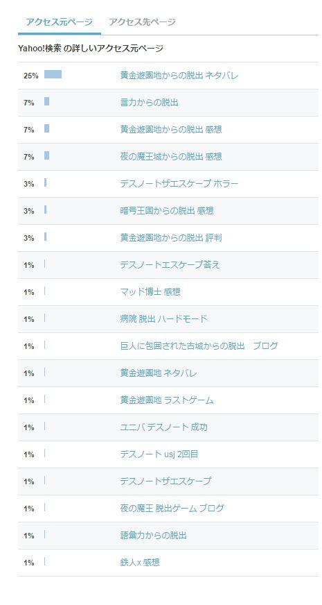 f:id:nazoko_dayo:20160905174722j:plain