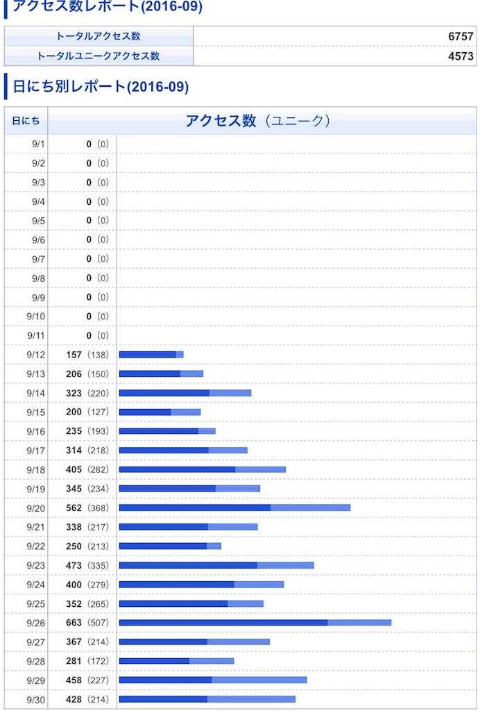 f:id:nazoko_dayo:20161229111207j:image