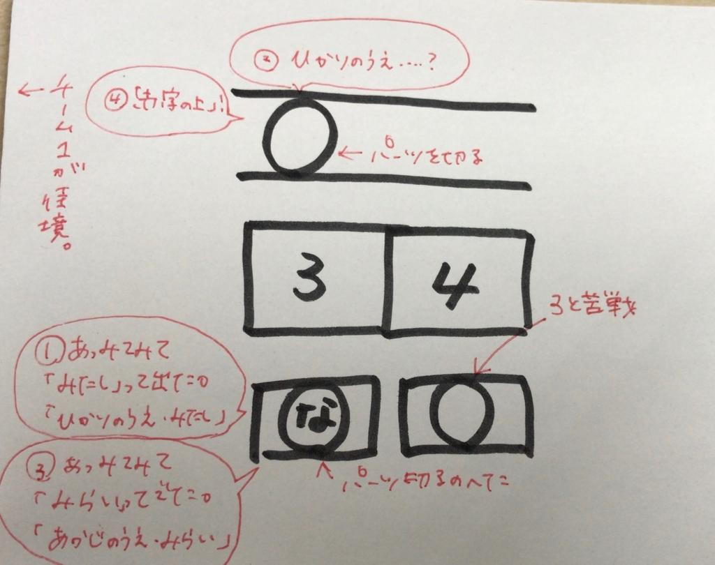 f:id:nazoko_dayo:20170104204639j:plain