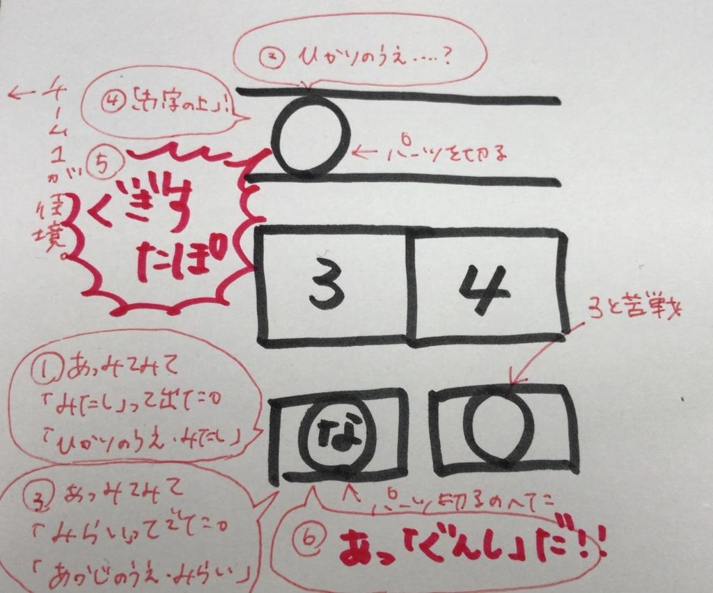 f:id:nazoko_dayo:20170104204942j:plain