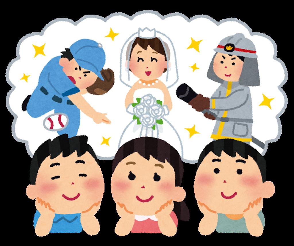 f:id:nazoko_dayo:20170308222407p:image