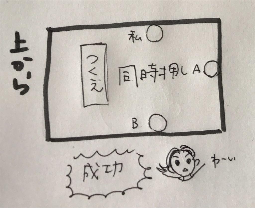 f:id:nazoko_dayo:20170320181106j:image