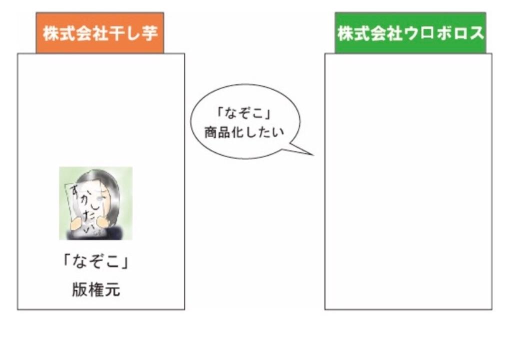 f:id:nazoko_dayo:20170616203140j:image