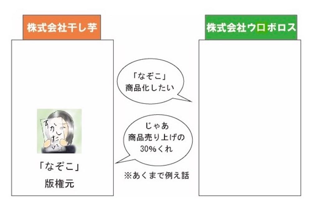 f:id:nazoko_dayo:20170616203157j:image