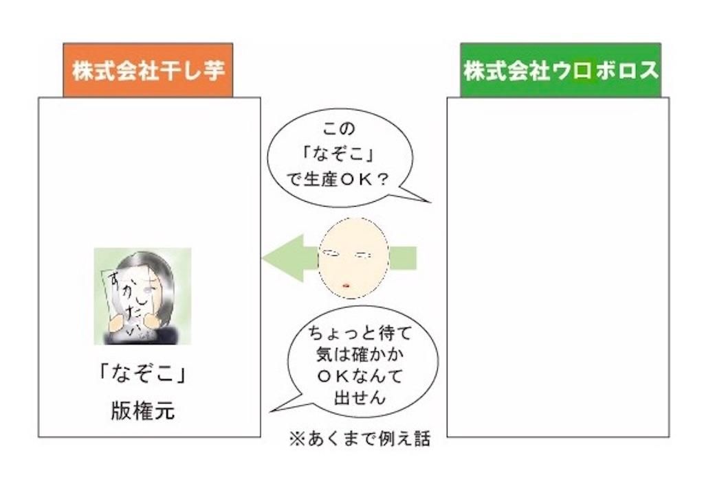 f:id:nazoko_dayo:20170616203206j:image