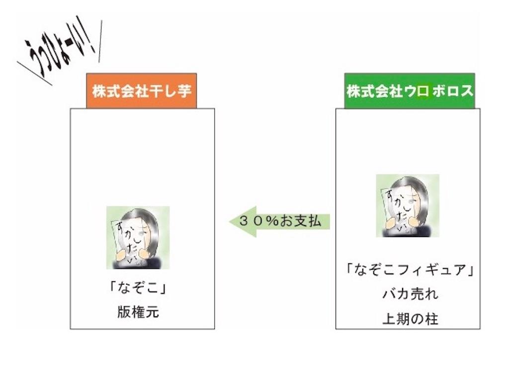 f:id:nazoko_dayo:20170616203218j:image