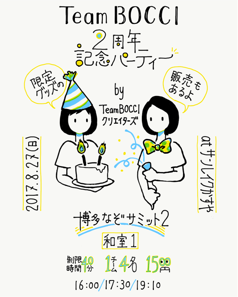 f:id:nazoko_dayo:20170826075626p:image