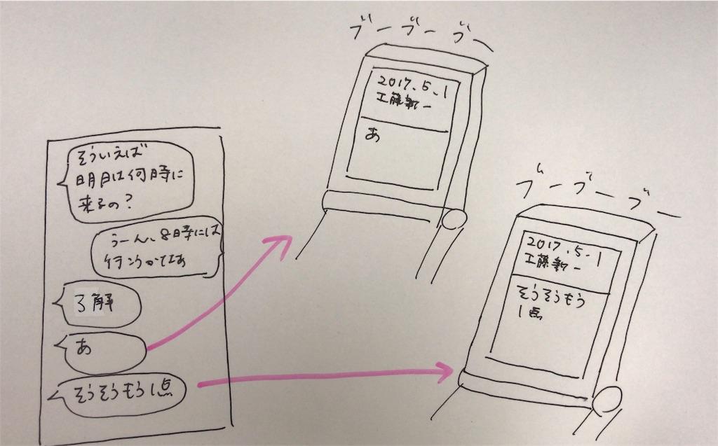 f:id:nazoko_dayo:20170906174714j:image
