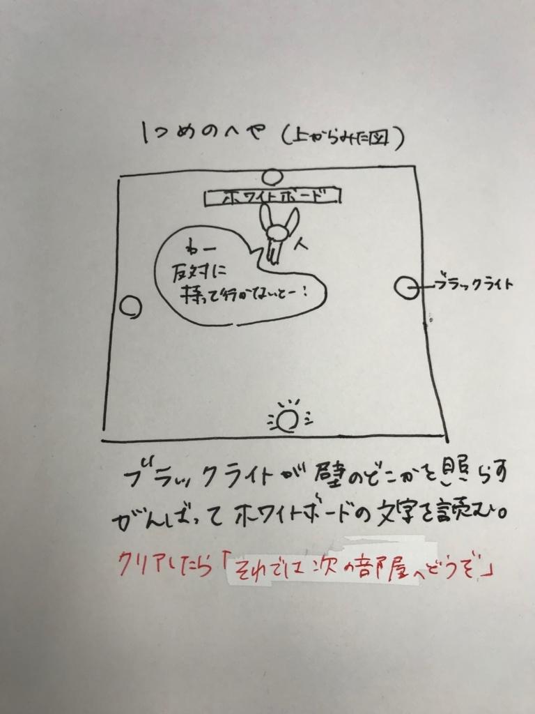 f:id:nazoko_dayo:20171206150312j:plain