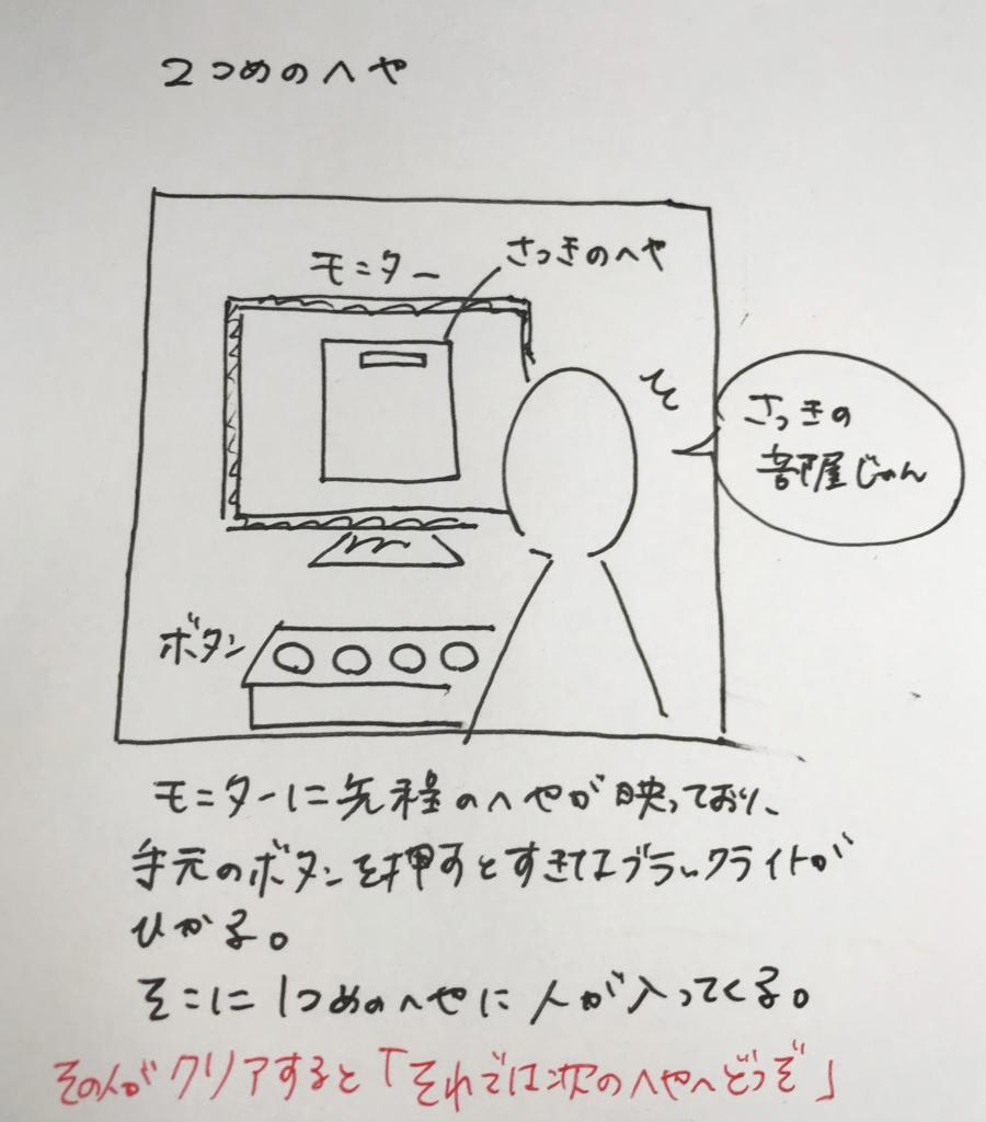 f:id:nazoko_dayo:20171206150726j:plain