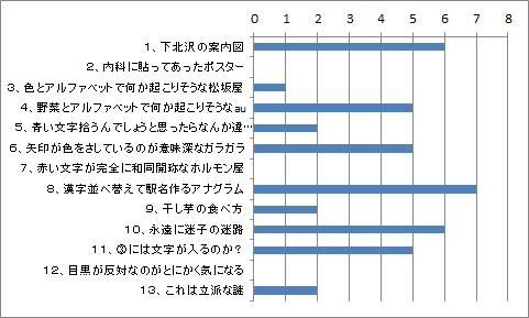 f:id:nazoko_dayo:20180126191131p:plain