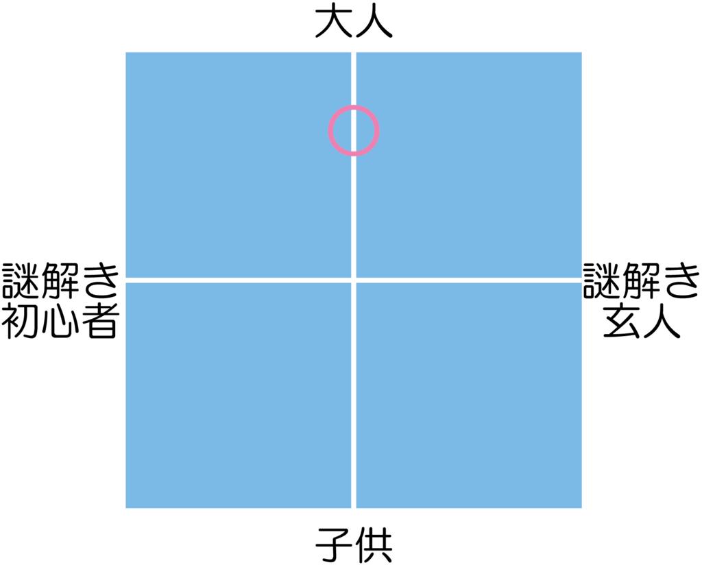 f:id:nazoko_dayo:20180404195326j:plain