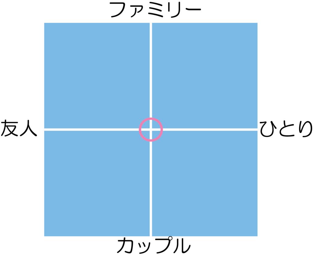 f:id:nazoko_dayo:20180406170318j:plain