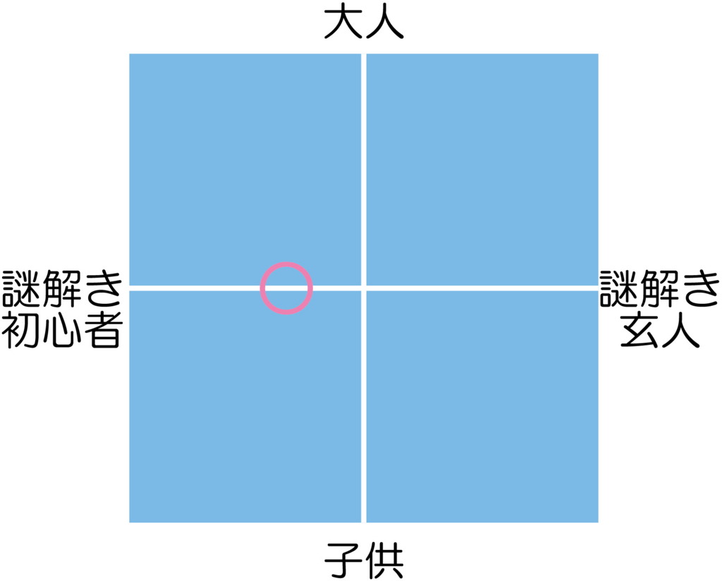 f:id:nazoko_dayo:20180406172701j:plain