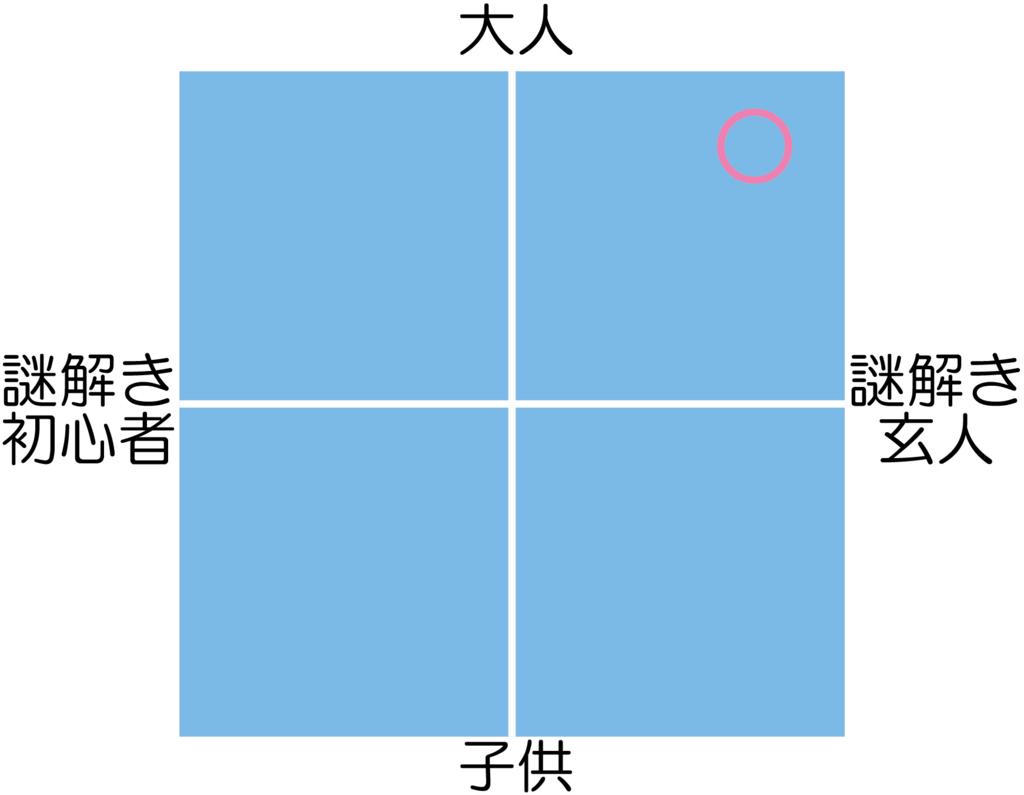 f:id:nazoko_dayo:20180406181355j:plain