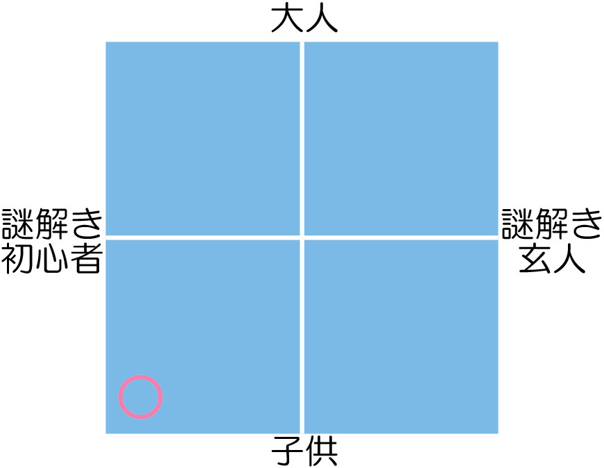 f:id:nazoko_dayo:20180410161547j:plain
