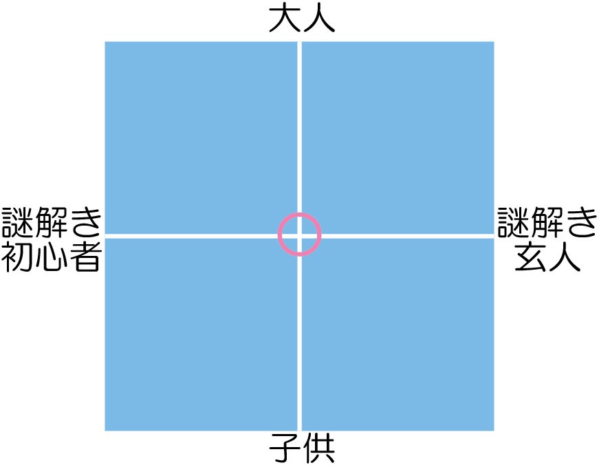 f:id:nazoko_dayo:20180410171502j:plain