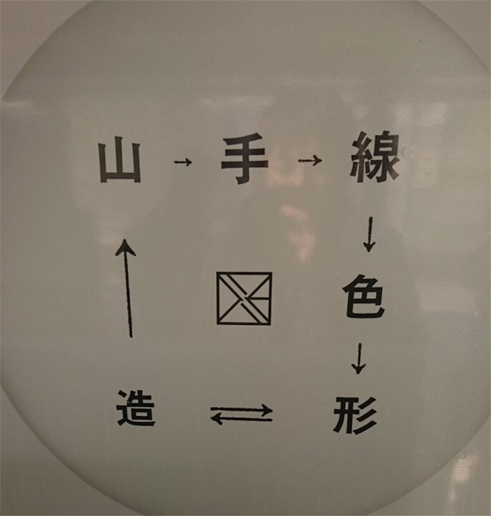f:id:nazoko_dayo:20180414143258j:image