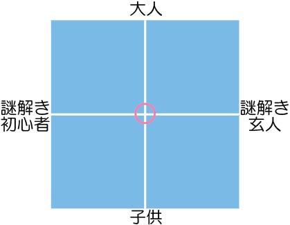 f:id:nazoko_dayo:20180415121457j:plain