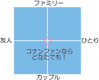 f:id:nazoko_dayo:20180415140148j:plain