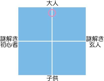 f:id:nazoko_dayo:20180415173143j:plain