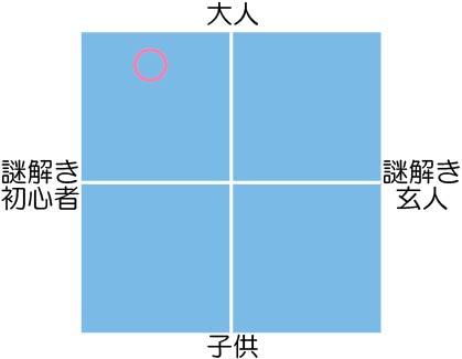 f:id:nazoko_dayo:20180415220439j:plain