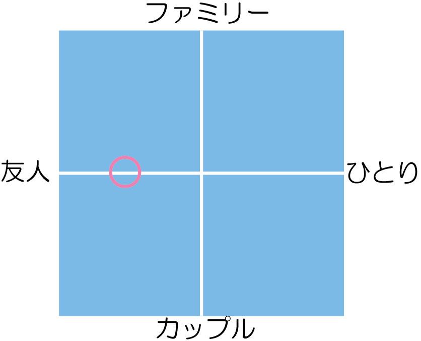 f:id:nazoko_dayo:20180426200934j:plain