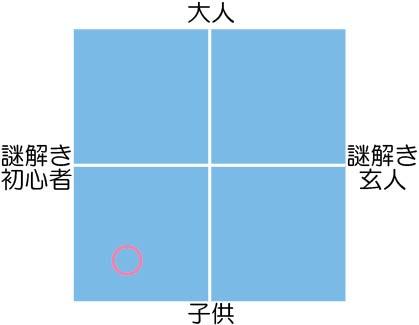 f:id:nazoko_dayo:20180430223541j:plain