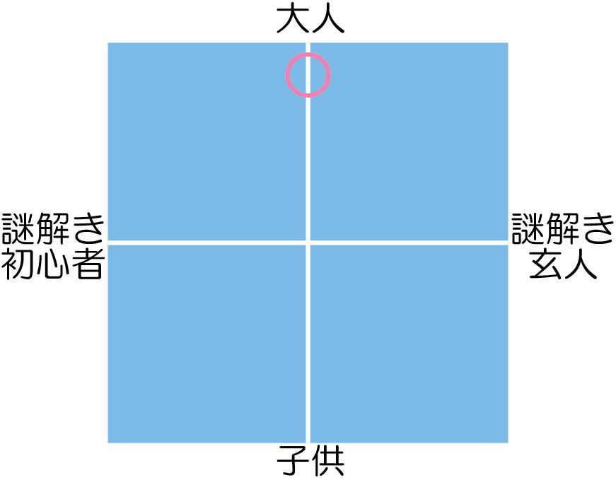 f:id:nazoko_dayo:20180514175847j:plain