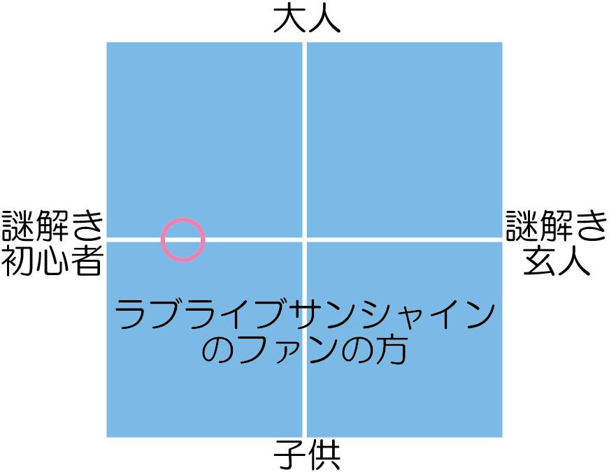 f:id:nazoko_dayo:20180522182340j:plain