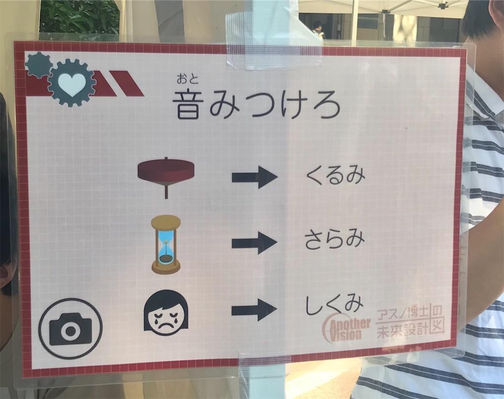 f:id:nazoko_dayo:20180522183412j:image