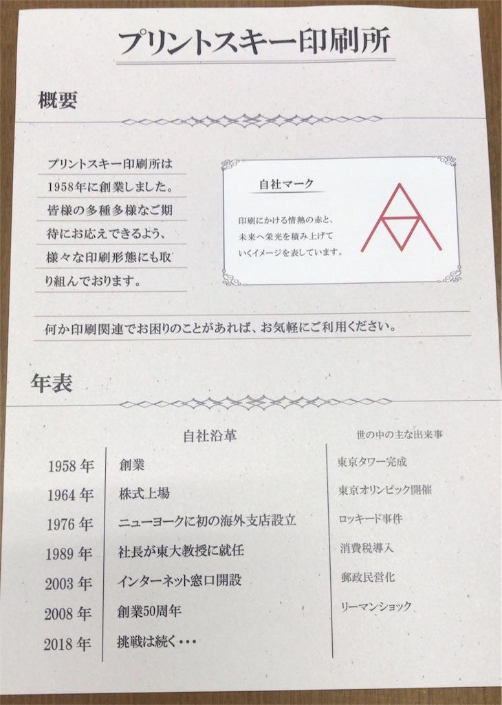 f:id:nazoko_dayo:20180523142855j:image