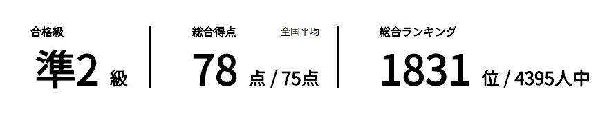 f:id:nazoko_dayo:20180528153646j:plain