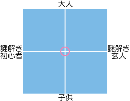 f:id:nazoko_dayo:20180821171716j:plain
