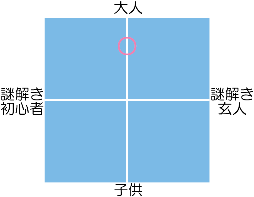 f:id:nazoko_dayo:20180910170513j:plain