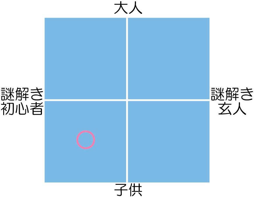f:id:nazoko_dayo:20180911164658j:plain