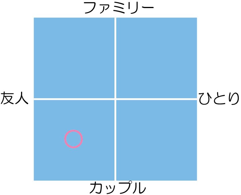 f:id:nazoko_dayo:20181126224005j:plain