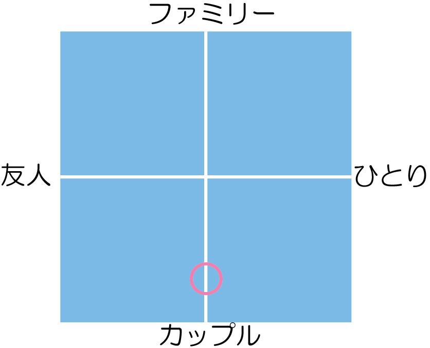 f:id:nazoko_dayo:20181127200825j:plain