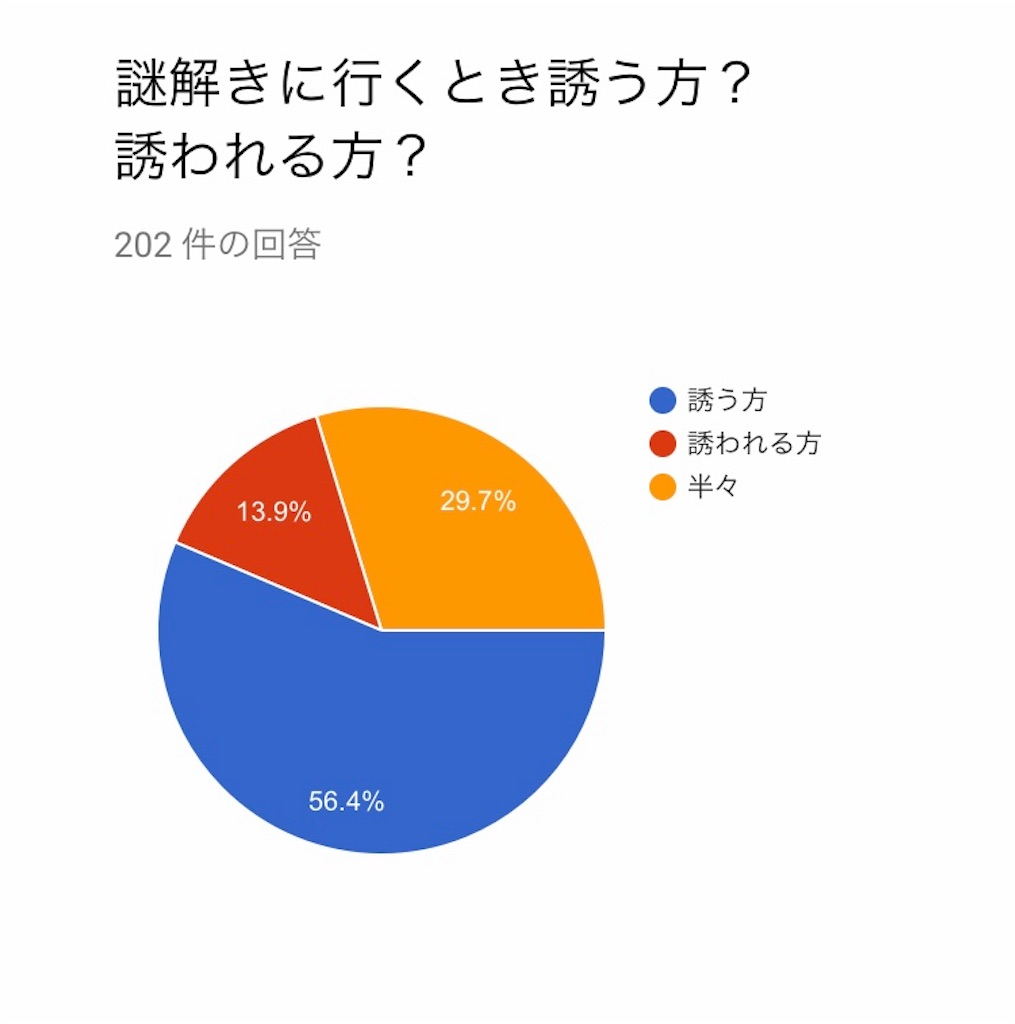 f:id:nazoko_dayo:20181221175205j:image