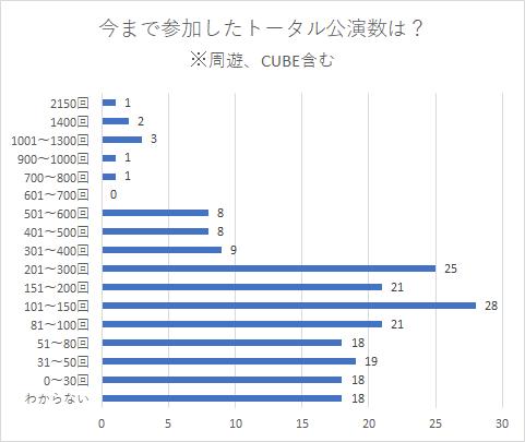 f:id:nazoko_dayo:20181224233448p:plain
