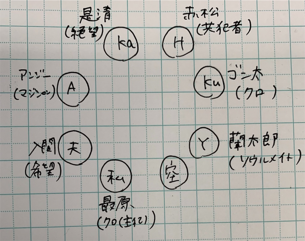 f:id:nazoko_dayo:20190109213615j:image