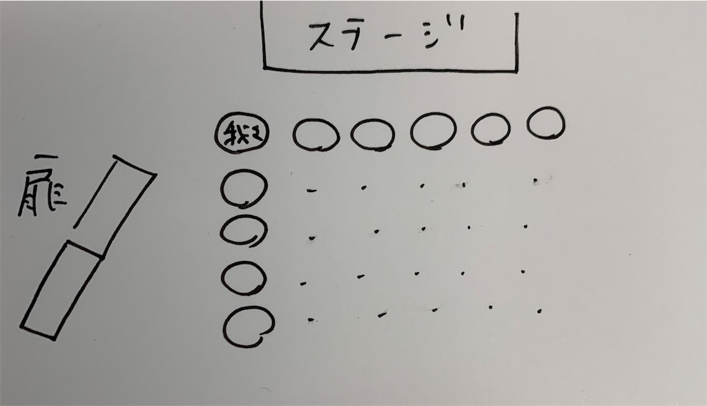 f:id:nazoko_dayo:20190218174209j:image
