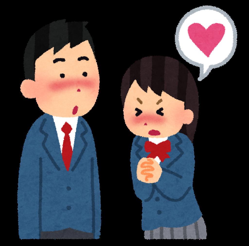 f:id:nazoko_dayo:20190704093334p:image