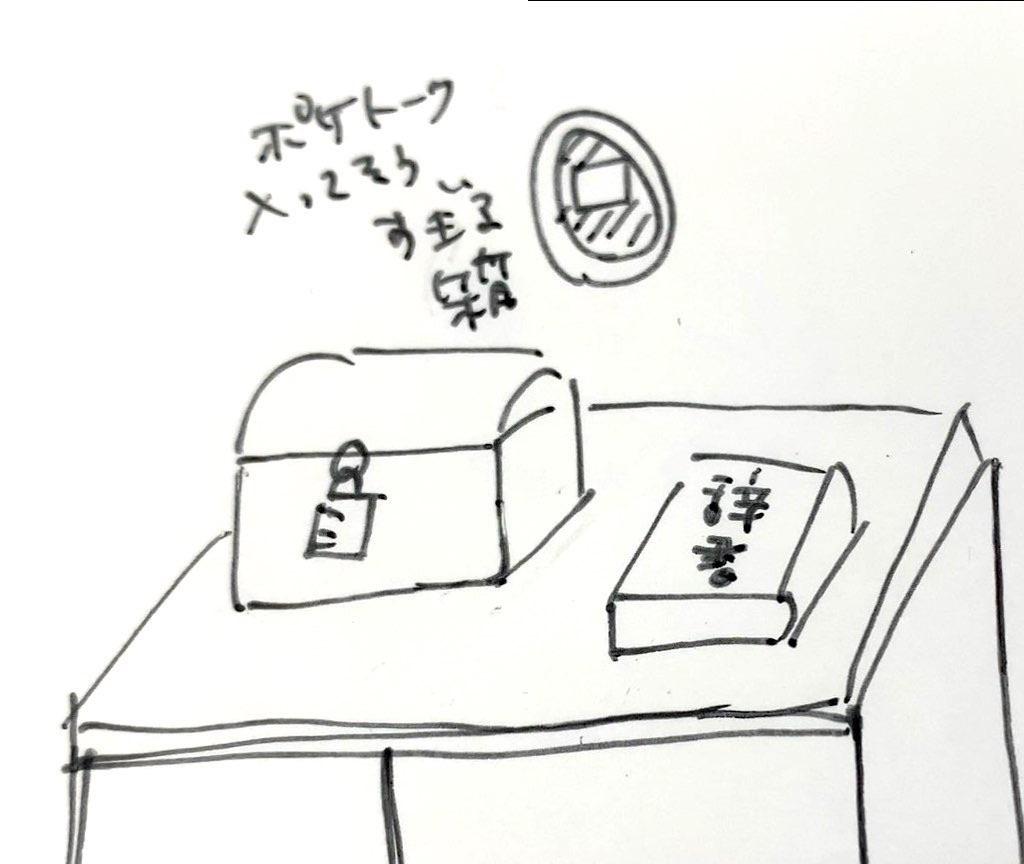 f:id:nazoko_dayo:20190717181552j:image
