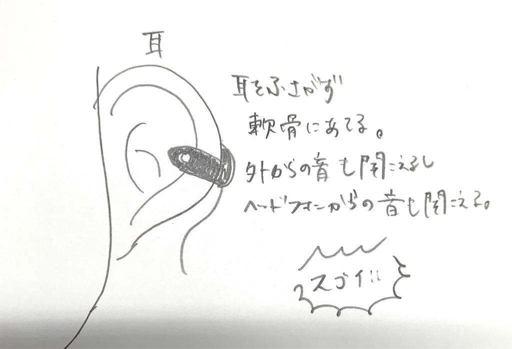 f:id:nazoko_dayo:20190802113548j:image