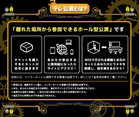 f:id:nazoko_dayo:20200505145710p:plain