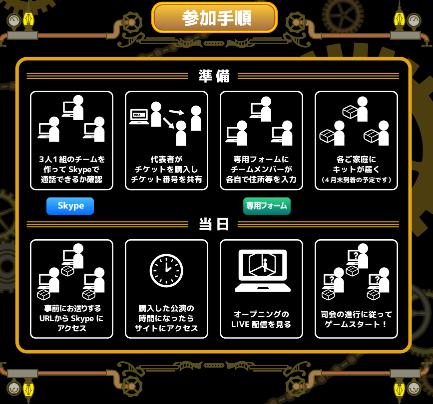 f:id:nazoko_dayo:20200505145727p:plain